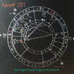 monks astrology